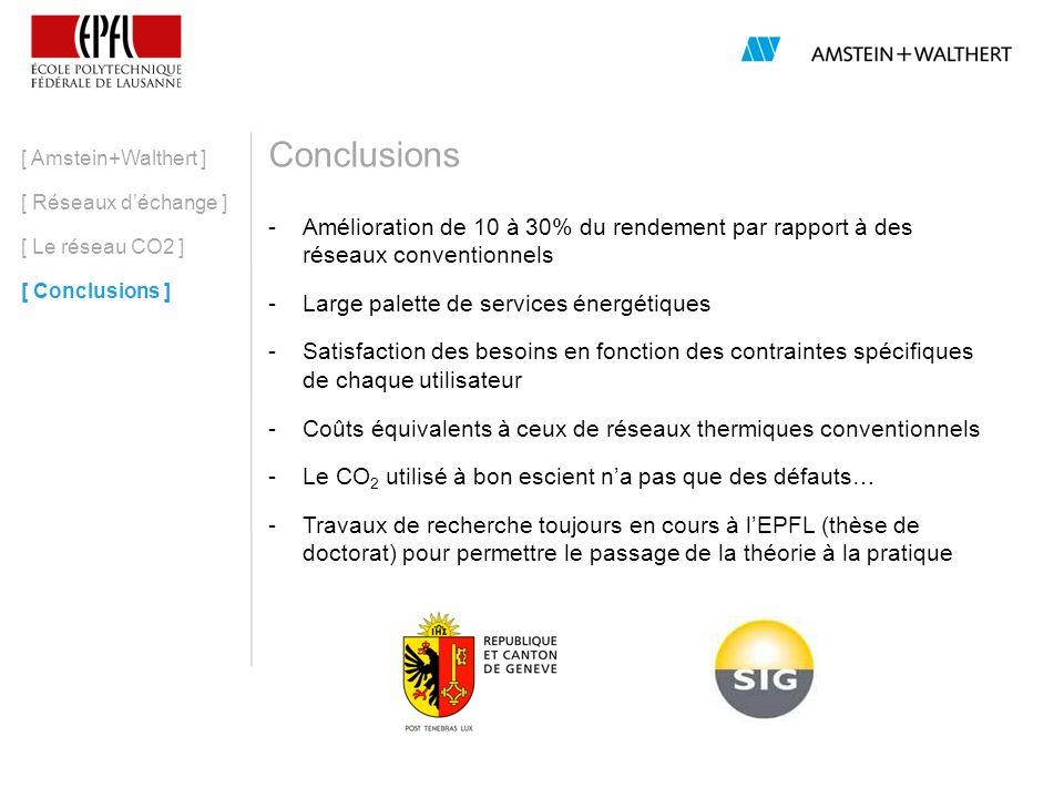 [ Amstein+Walthert ] [ Réseaux d'échange ] [ Le réseau CO2 ] [ Conclusions ] Conclusions.